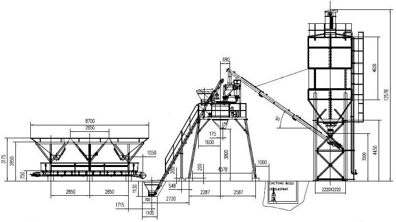 Бетонные заводы РБУ от производителя